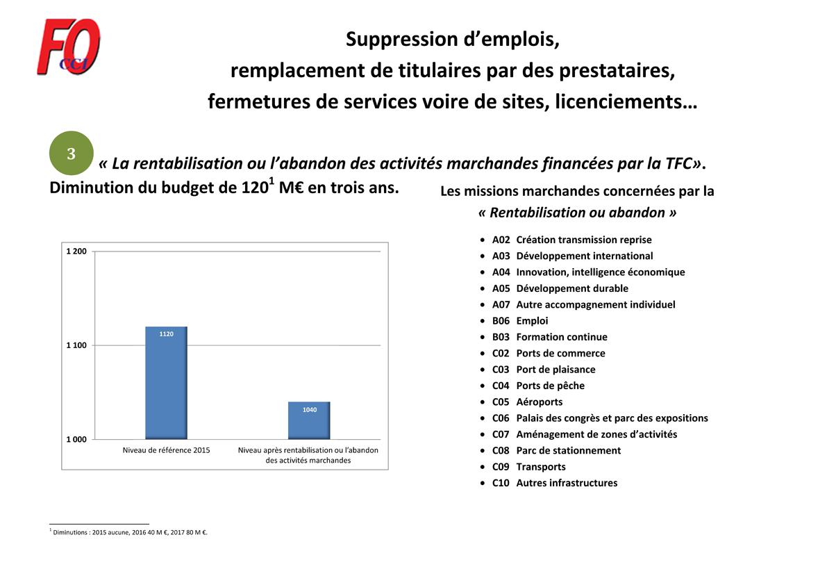 FO-Présentation-réforme_Page_3